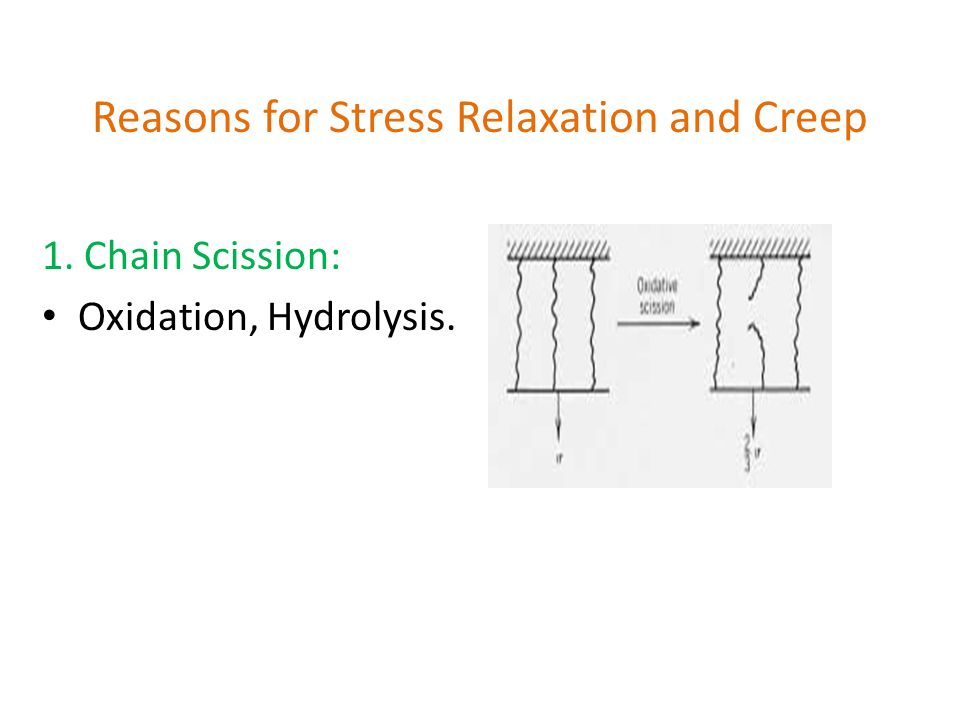 Reasons for Stress Relaxation and Creep