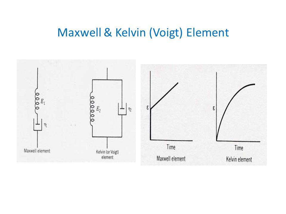 Maxwell & Kelvin (Voigt) Element
