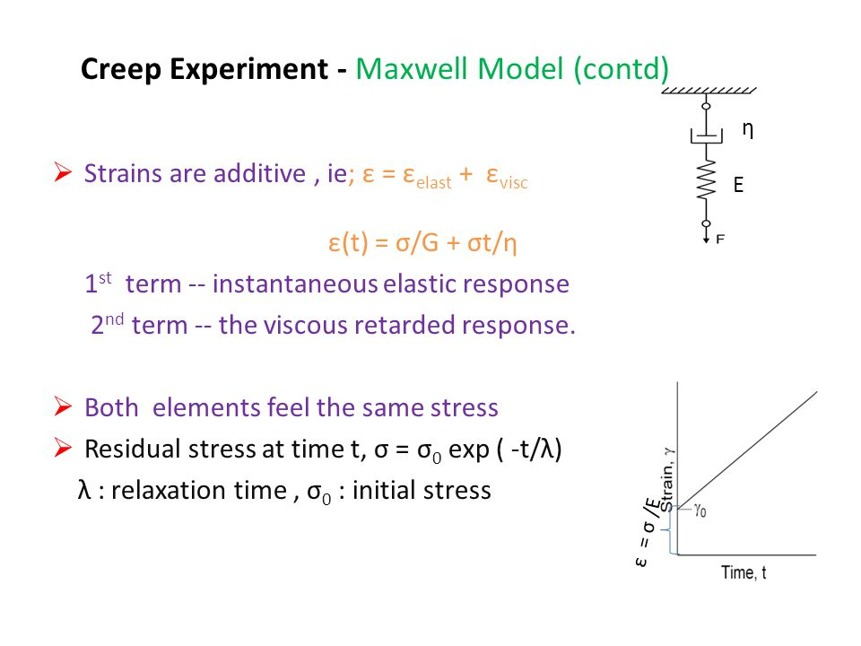 Creep Experiment - Maxwell Model (contd)