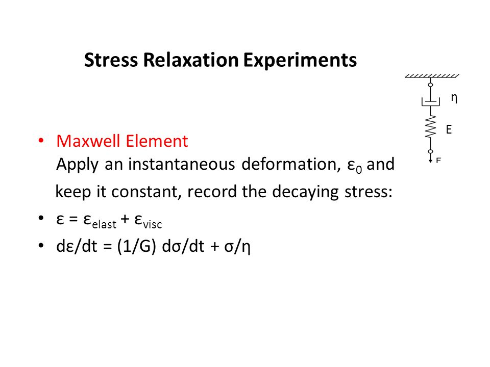 Stress Relaxation Experiments
