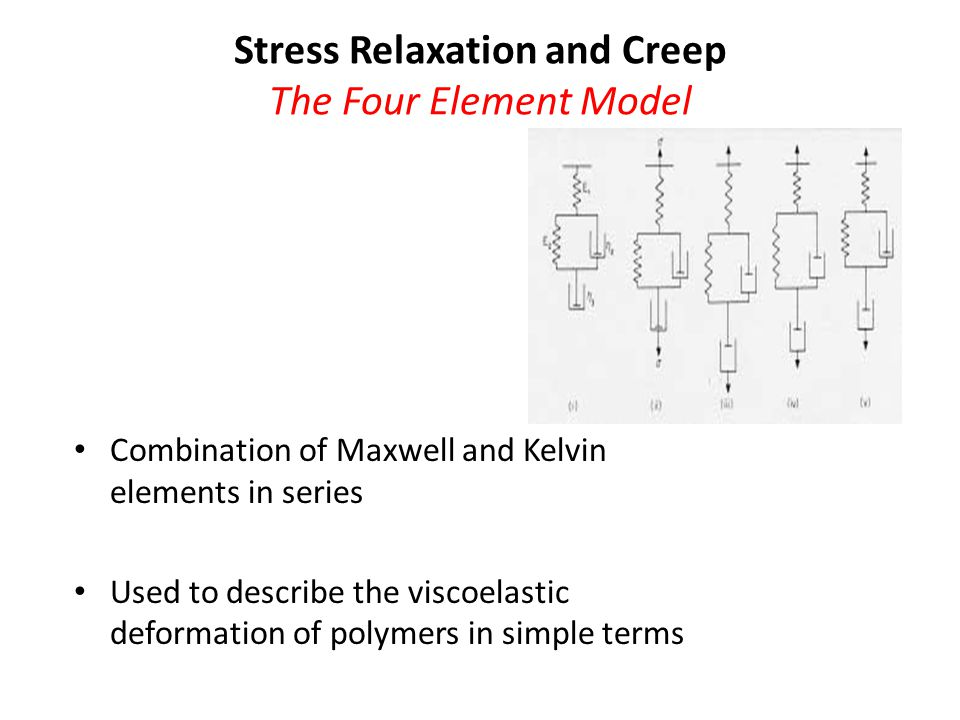 Stress Relaxation and Creep The Four Element Model