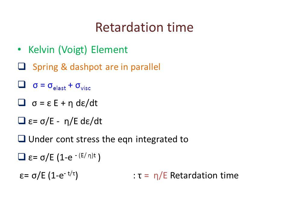 Retardation time Kelvin (Voigt) Element