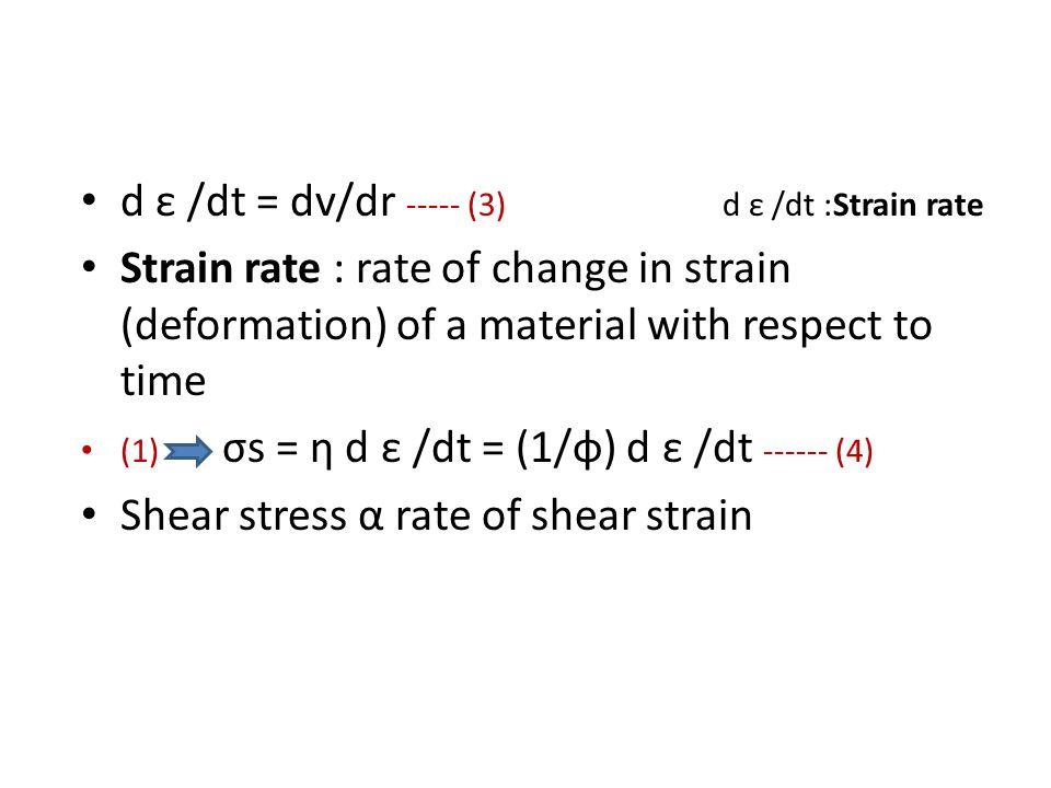 d ε /dt = dv/dr ----- (3) d ε /dt :Strain rate
