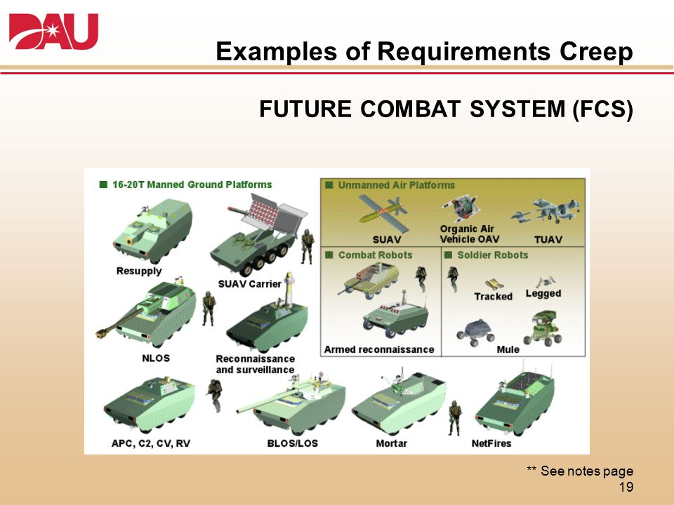 Examples of Requirements Creep FUTURE COMBAT SYSTEM (FCS)