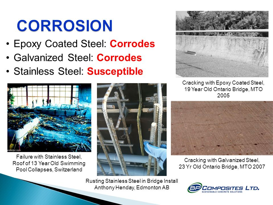 CORROSION Epoxy Coated Steel: Corrodes Galvanized Steel: Corrodes