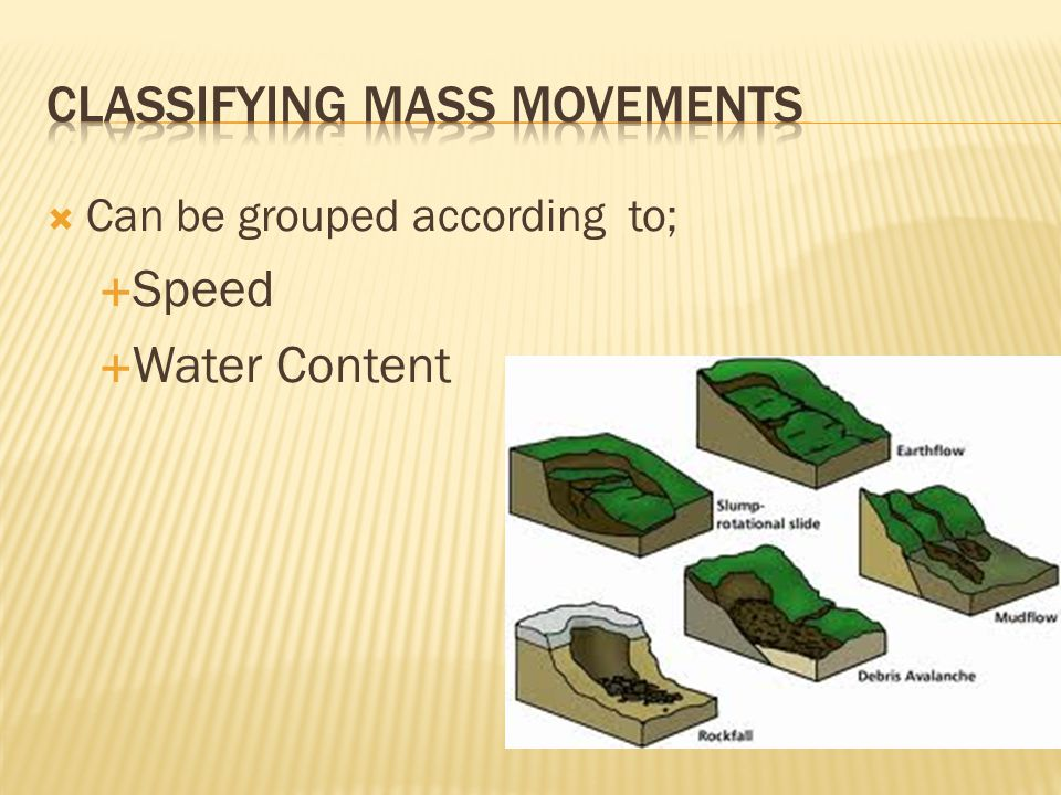 Classifying Mass Movements