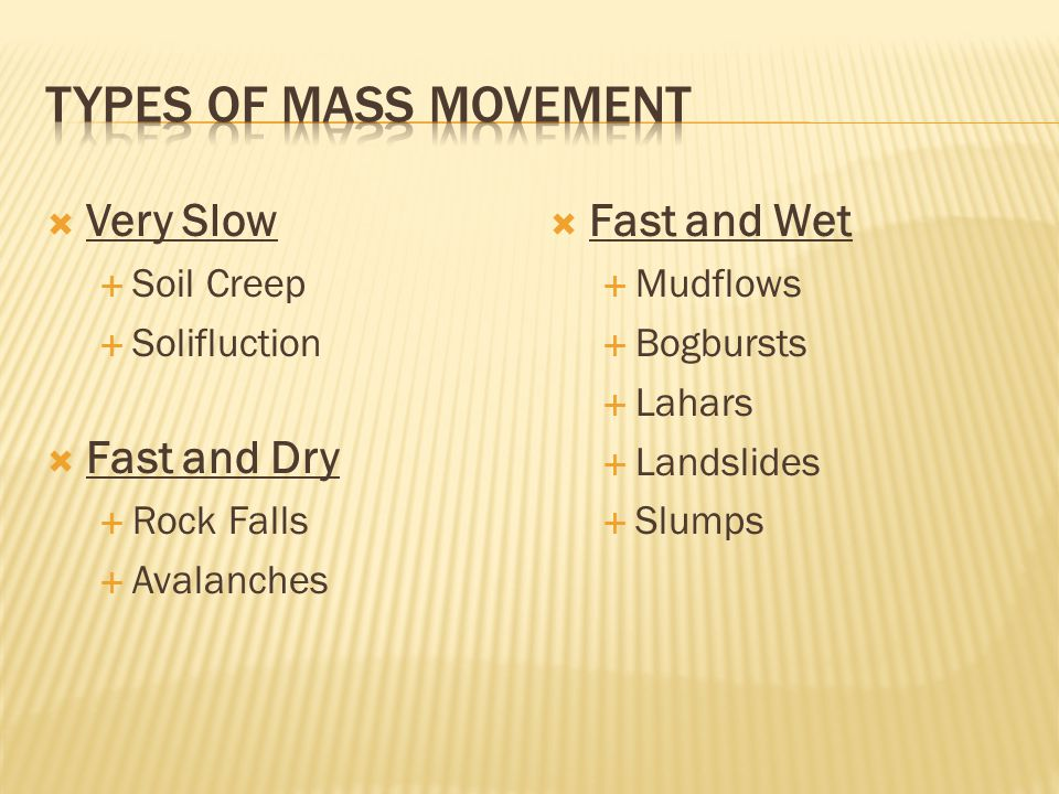 Types of Mass Movement Very Slow Fast and Dry Fast and Wet Soil Creep