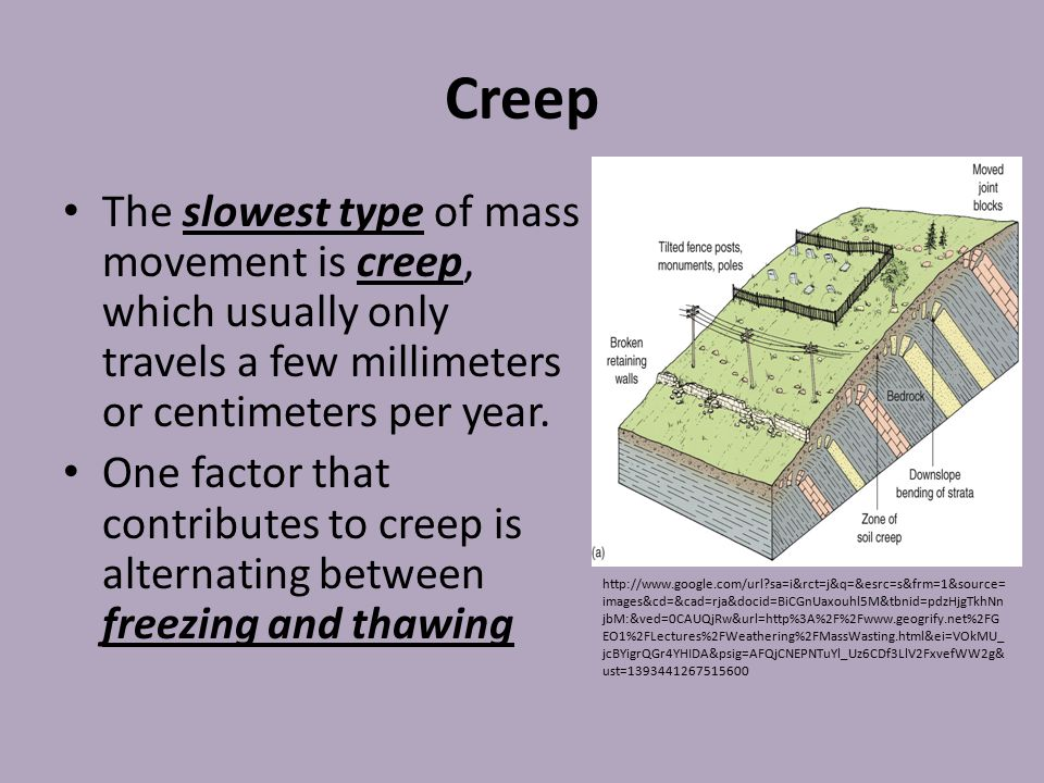 Creep The slowest type of mass movement is creep, which usually only travels a few millimeters or centimeters per year.