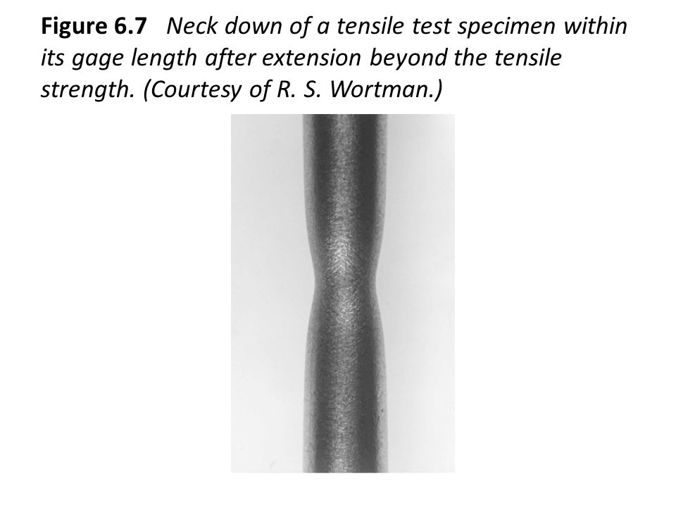 Figure 6.7 Neck down of a tensile test specimen within its gage length after extension beyond the tensile strength.