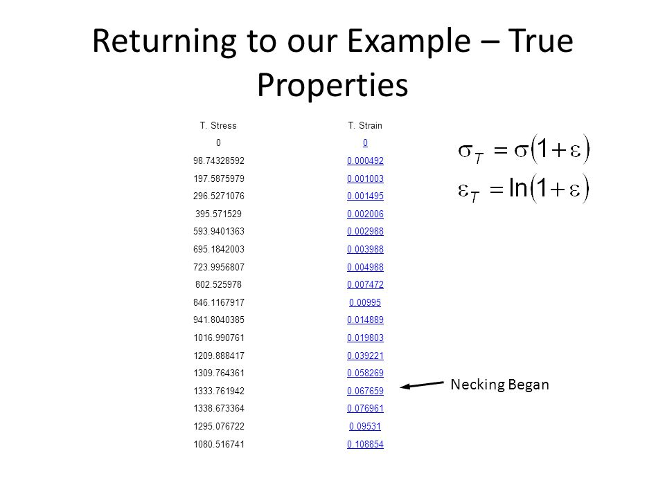 Returning to our Example – True Properties