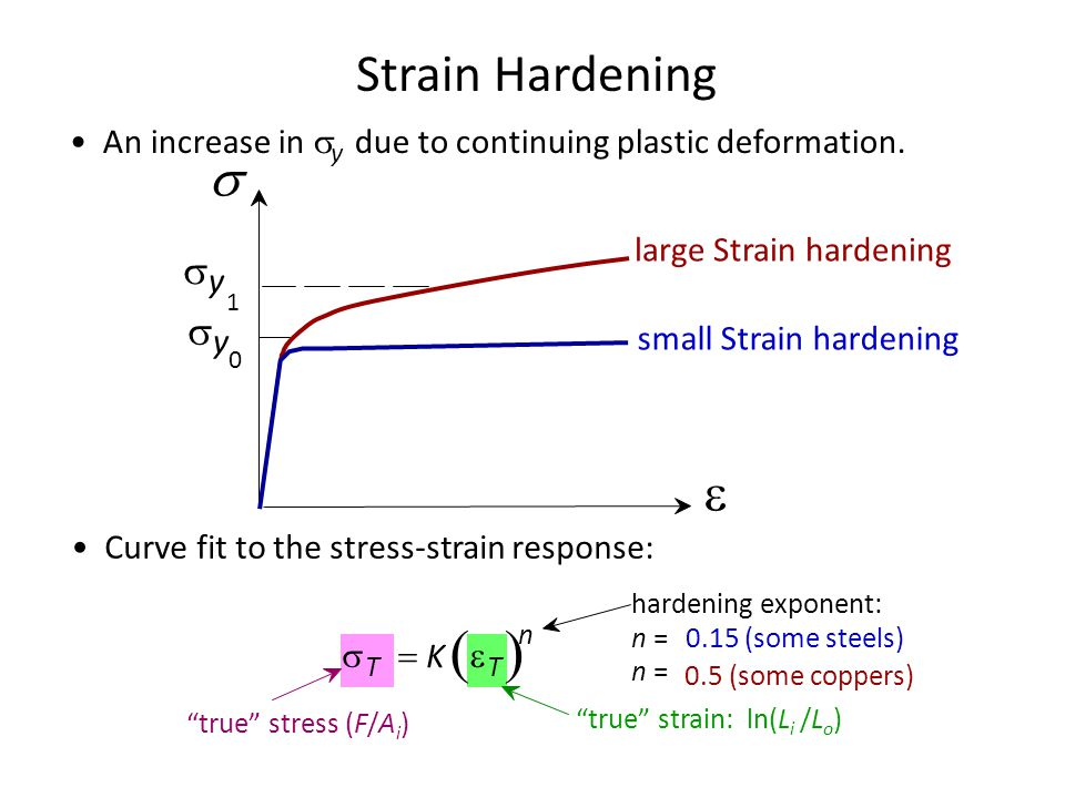 Strain Hardening • An increase in sy due to continuing plastic deformation. s. e. large Strain hardening.