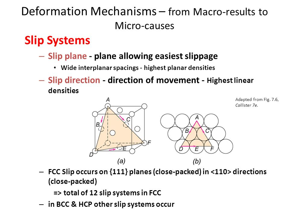 Deformation Mechanisms – from Macro-results to Micro-causes
