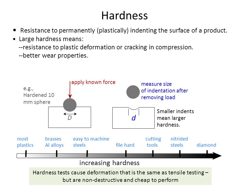 Hardness • Resistance to permanently (plastically) indenting the surface of a product. • Large hardness means: