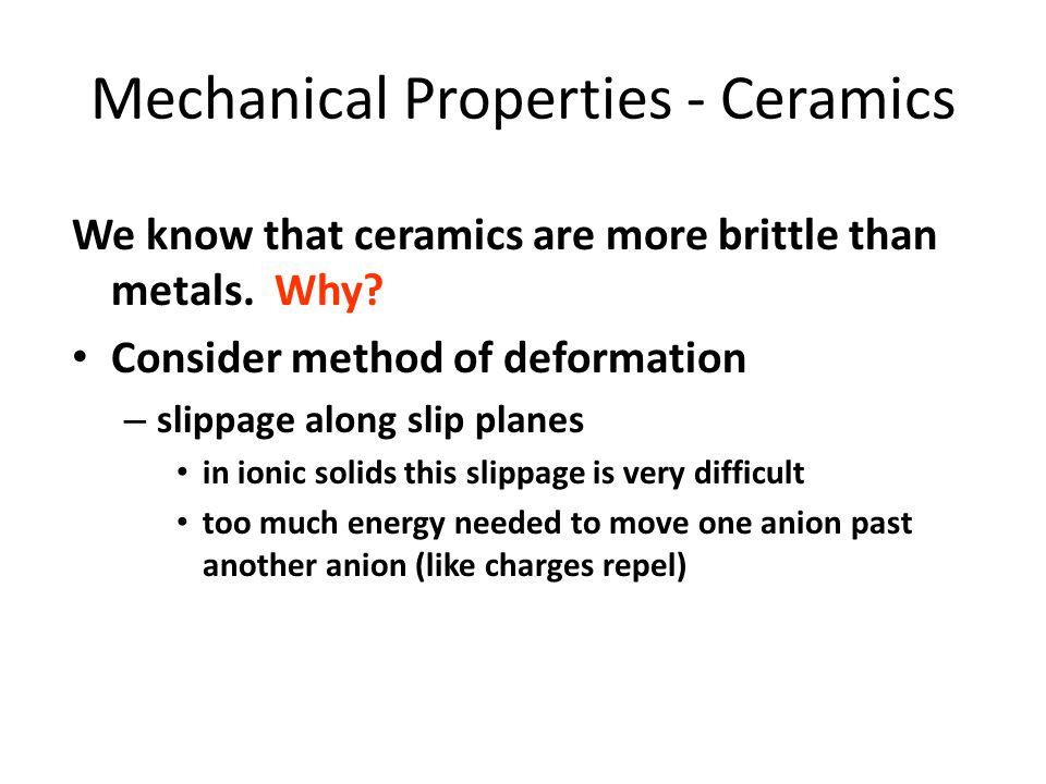 Mechanical Properties - Ceramics