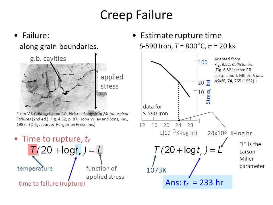 Creep Failure • Failure: along grain boundaries. • Time to rupture, tr