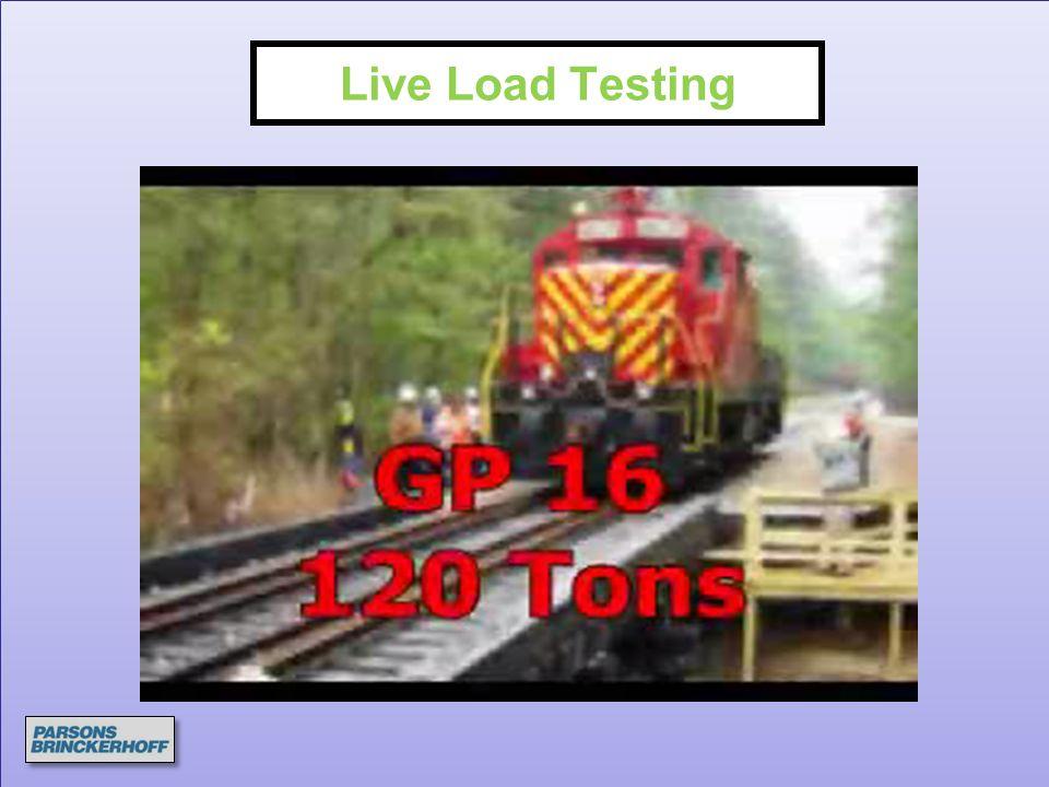 Live Load Testing 25