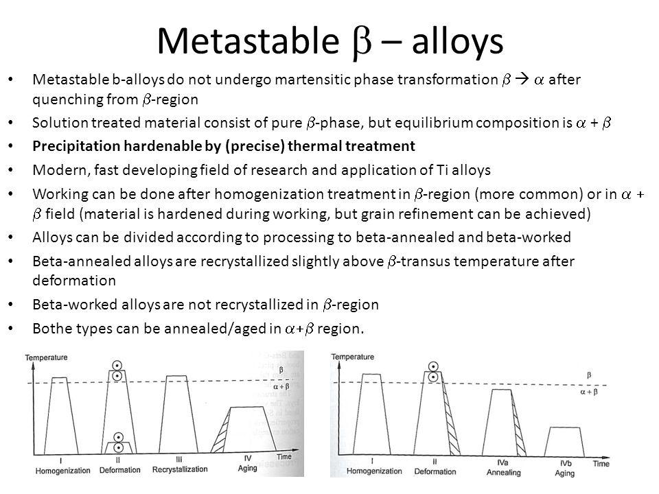 Metastable b – alloys Metastable b-alloys do not undergo martensitic phase transformation b  a after quenching from b-region.