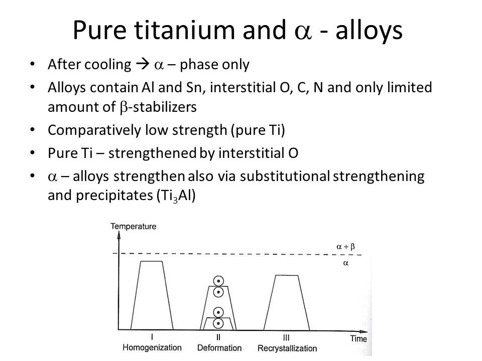 Pure titanium and a - alloys