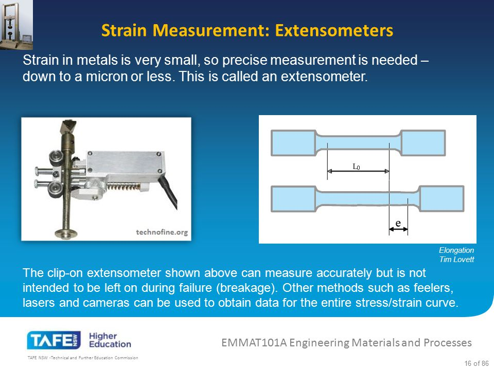 Strain Measurement: Extensometers