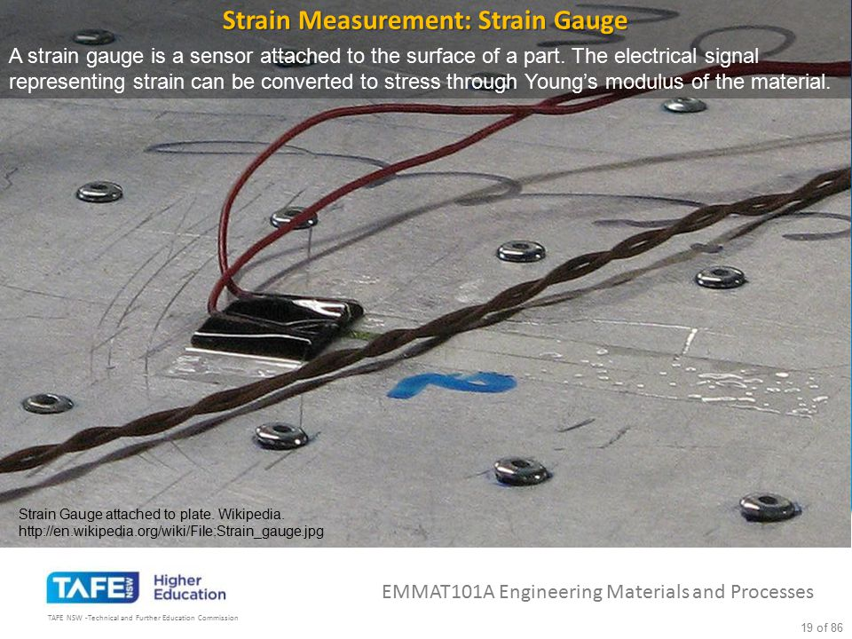Strain Measurement: Strain Gauge