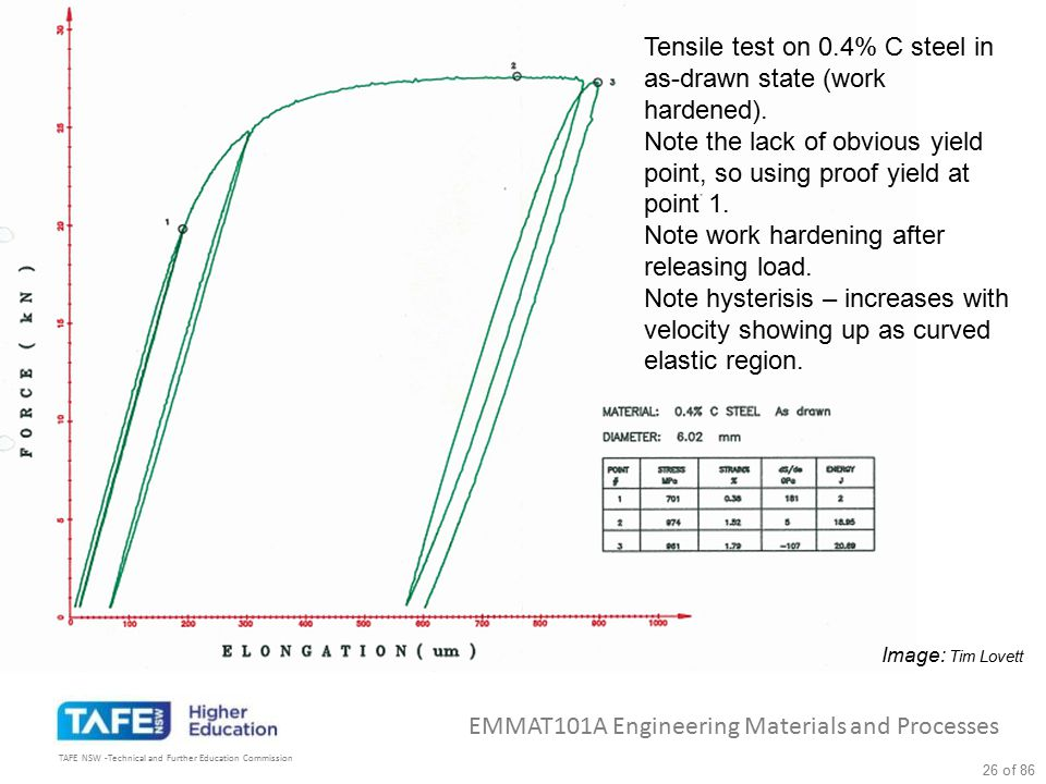 Tensile test on 0.4% C steel in as-drawn state (work hardened).