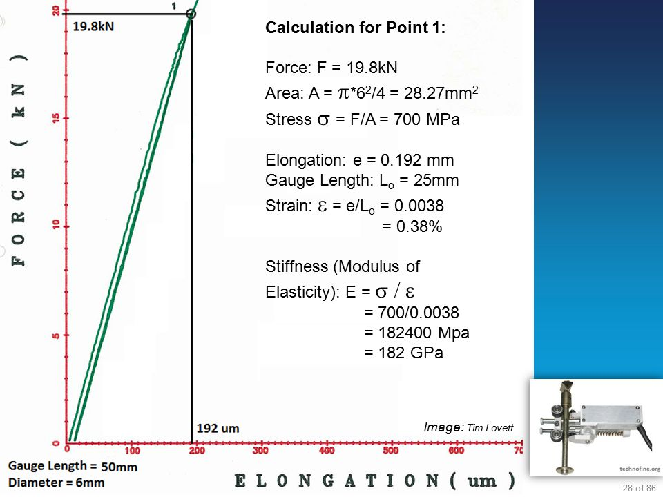 Calculation for Point 1: Force: F = 19.8kN Area: A = p*62/4 = 28.27mm2