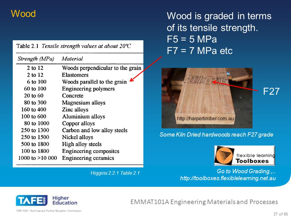 Wood is graded in terms of its tensile strength. F5 = 5 MPa