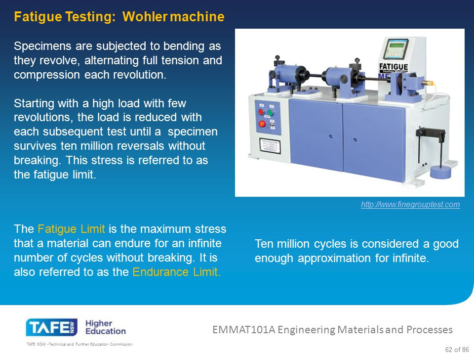 Fatigue Testing: Wohler machine