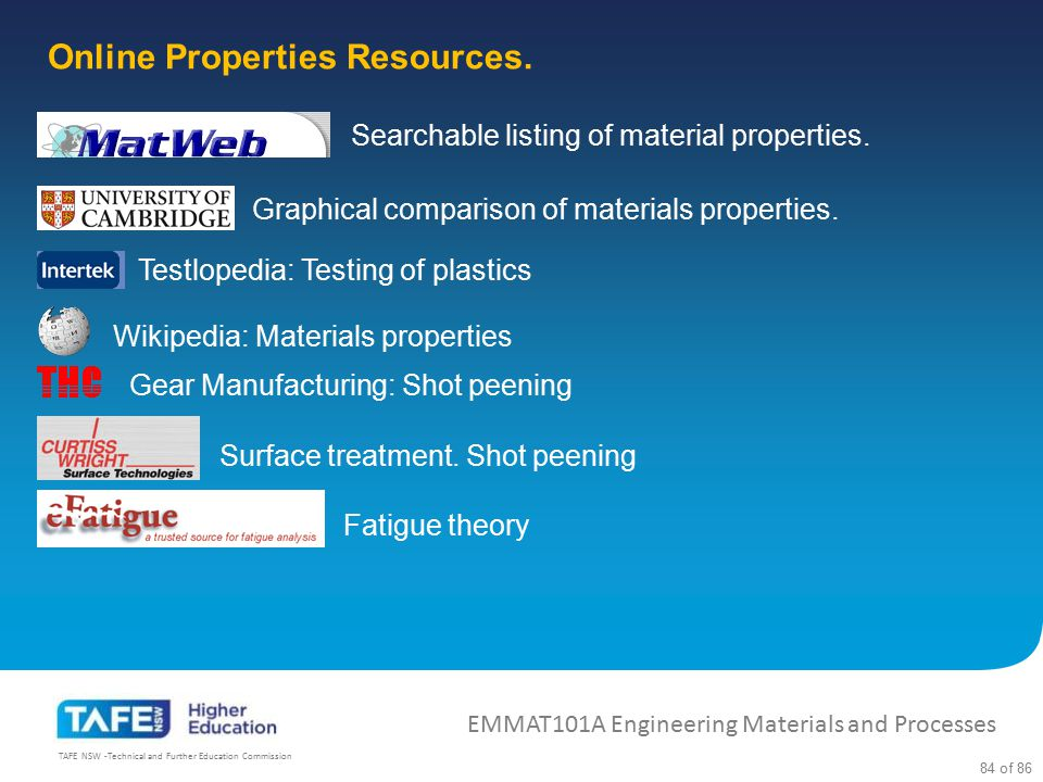 Online Properties Resources.