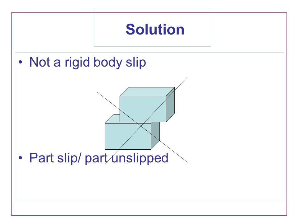 Solution Not a rigid body slip Part slip/ part unslipped