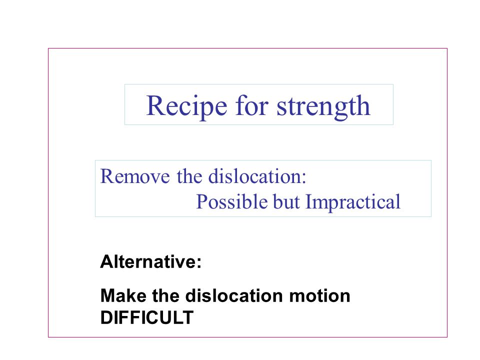 Recipe for strength Remove the dislocation: Possible but Impractical