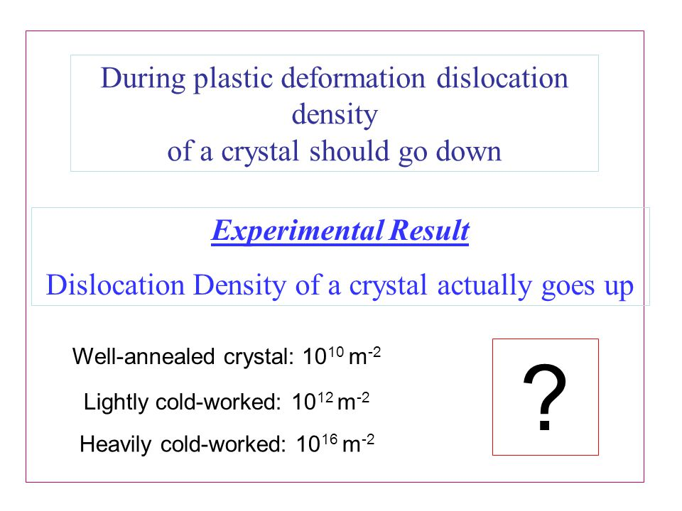 During plastic deformation dislocation density of a crystal should go down