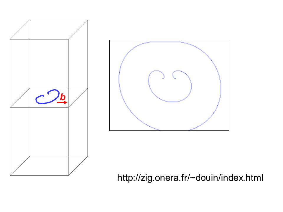 b http://zig.onera.fr/~douin/index.html