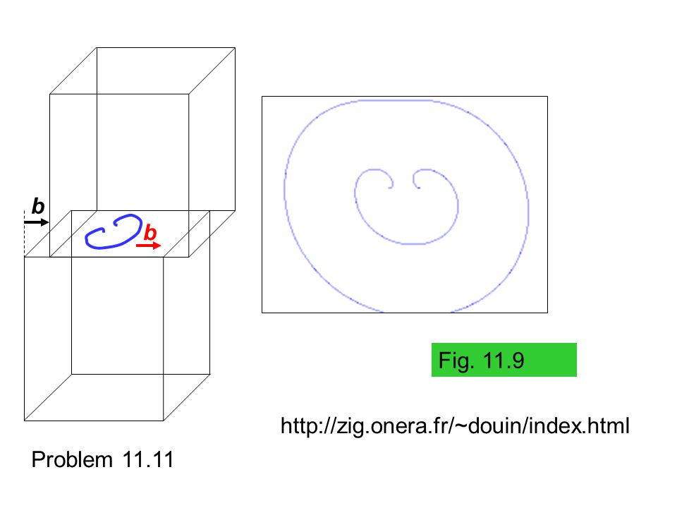 b b Fig. 11.9 http://zig.onera.fr/~douin/index.html Problem 11.11