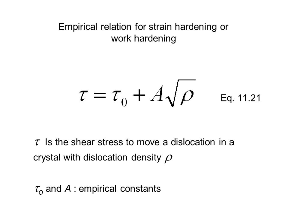 Empirical relation for strain hardening or work hardening