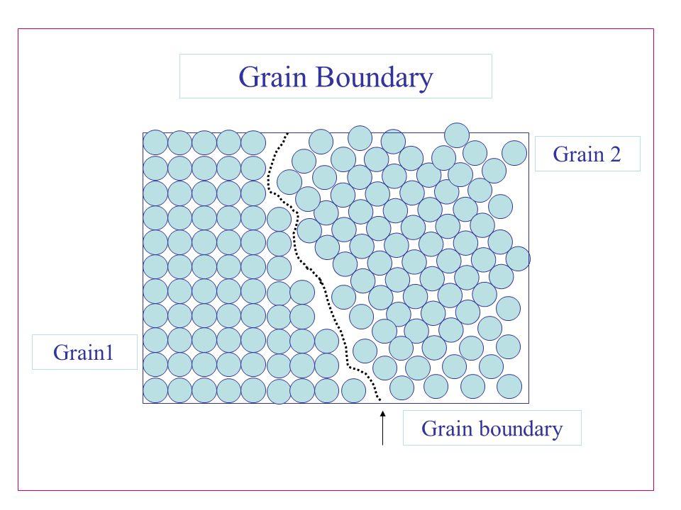 Grain Boundary Grain 2 Grain1 Grain boundary