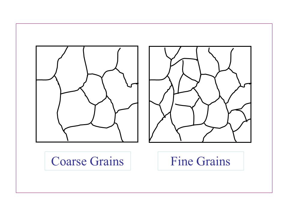 Coarse Grains Fine Grains