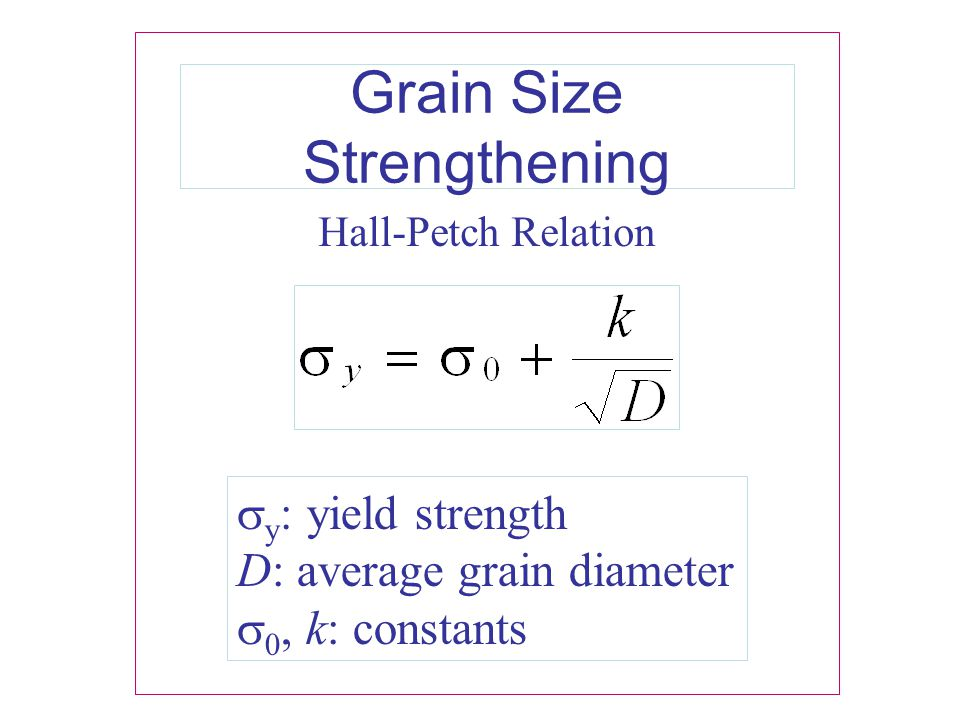 Grain Size Strengthening