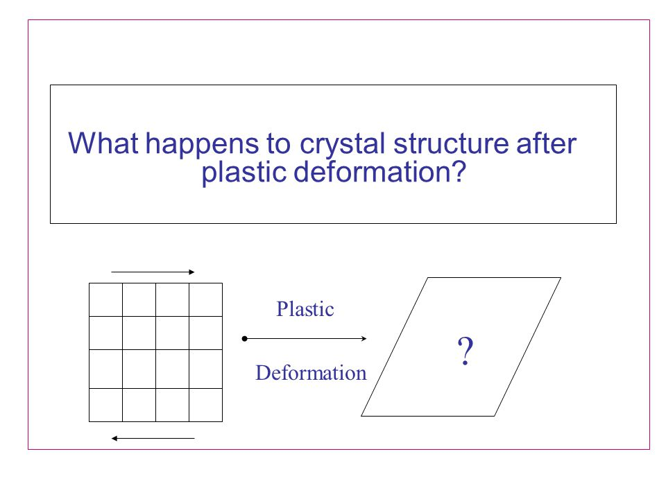 What happens to crystal structure after plastic deformation