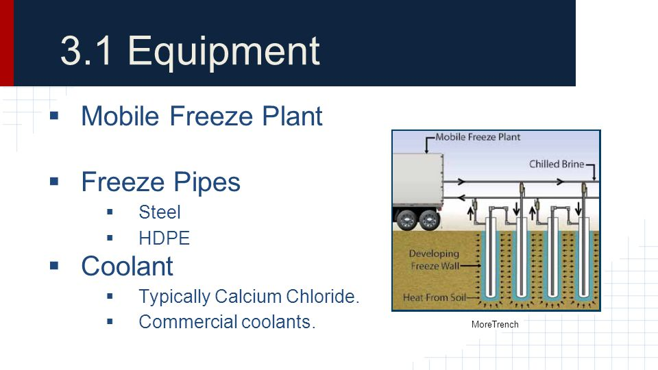 3.1 Equipment Mobile Freeze Plant Freeze Pipes Coolant Steel HDPE
