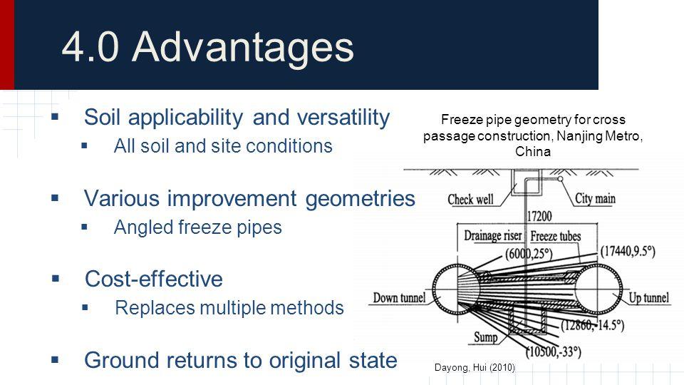 4.0 Advantages Soil applicability and versatility