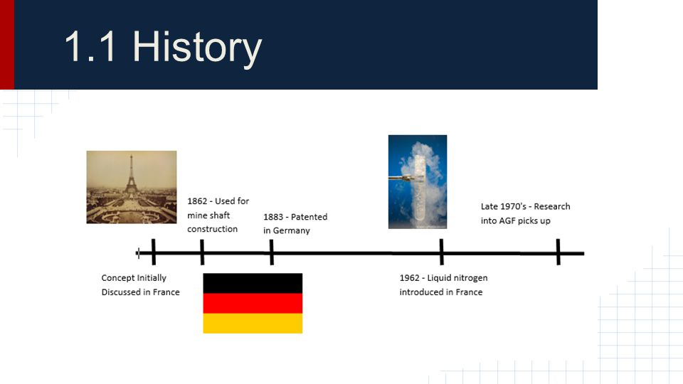 1.1 History