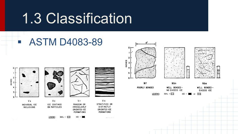 1.3 Classification ASTM D4083-89