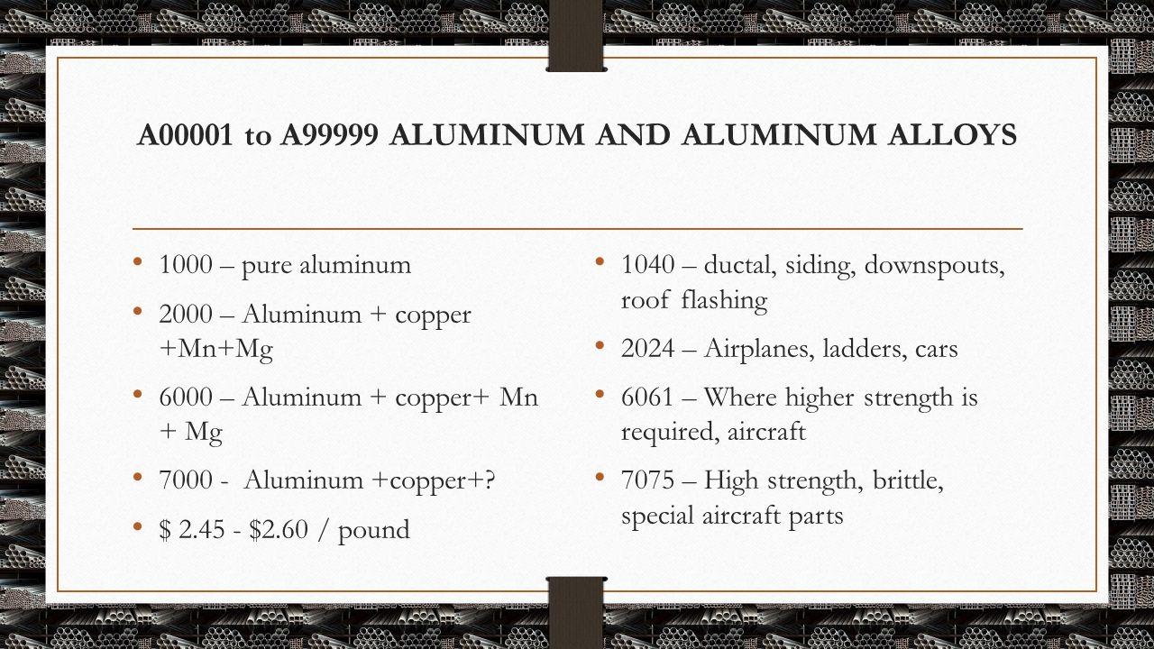 A00001 to A99999 ALUMINUM AND ALUMINUM ALLOYS