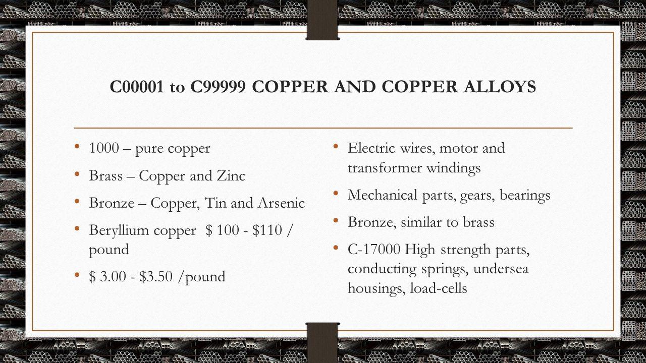 C00001 to C99999 COPPER AND COPPER ALLOYS