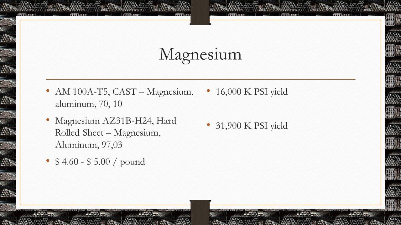 Magnesium AM 100A-T5, CAST – Magnesium, aluminum, 70, 10