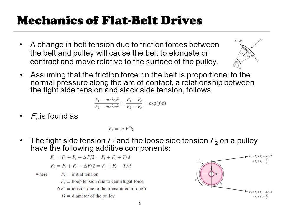 Mechanics of Flat-Belt Drives