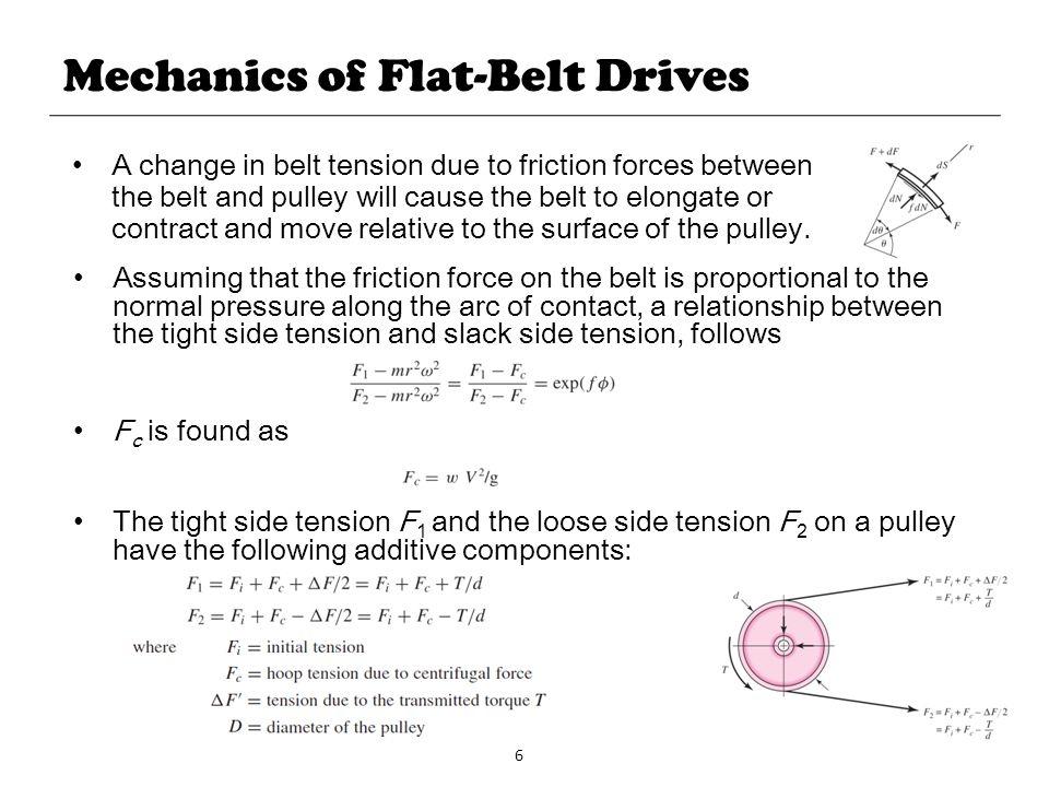 Mechanics of Flat-Belt Drives