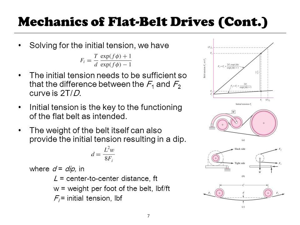 Mechanics of Flat-Belt Drives (Cont.)