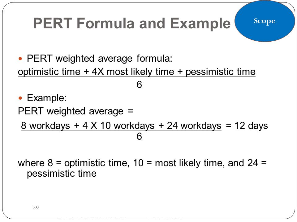 PERT Formula and Example